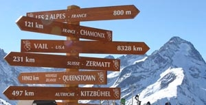 How to arrive at Les Deux Alpes